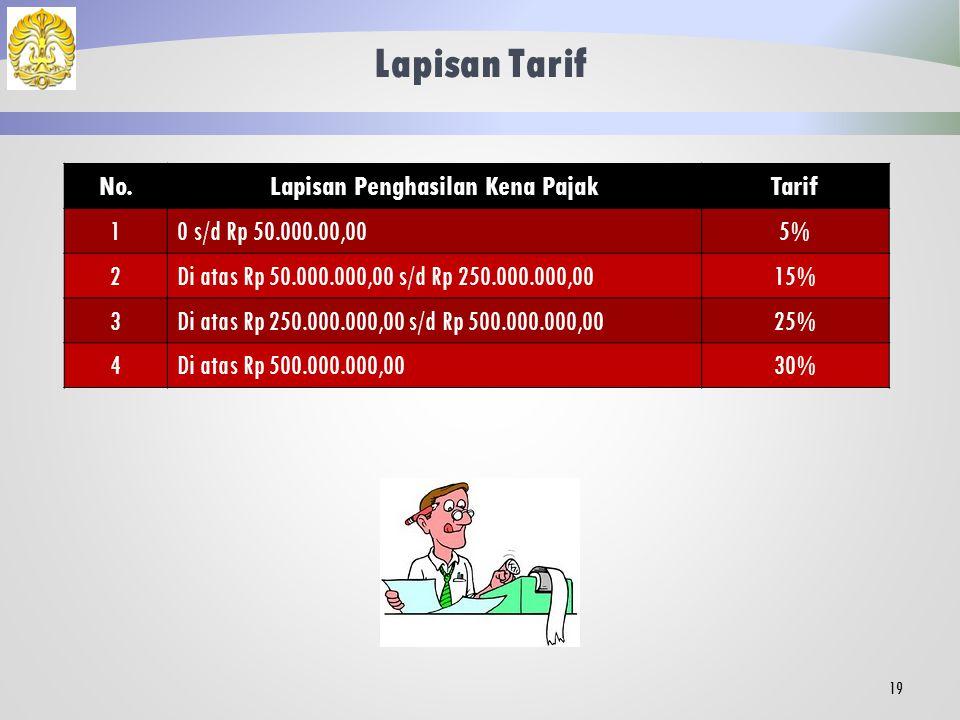 PPh 21 Lebih Bayar 18 Jika WP menyampaikan SPT lebih bayar, maka SPT disampaikan maksimal 3 tahun setelah berakhirnya tahun pajak bersangkutan.