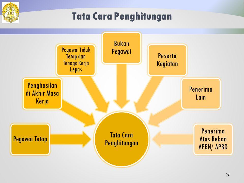 Elemen PTKP 23 No.ElemenPTKP 1WP SendiriRp 24.300.000,00 2Status KawinRp 2.025.000,00 3Tanggungan, per orang, dengan jumlah maksimal tiga orang tanggungan.