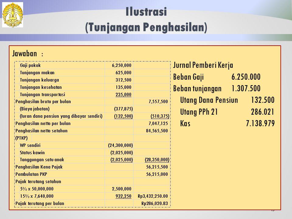 Ilustrasi (Tunjangan Penghasilan) 44 Ranggalawe (menikah dengan satu anak) merupakan seorang pegawai tetap perusahaan yang menerima gaji pokok sebesar Rp 6.250.000,00 per bulan.