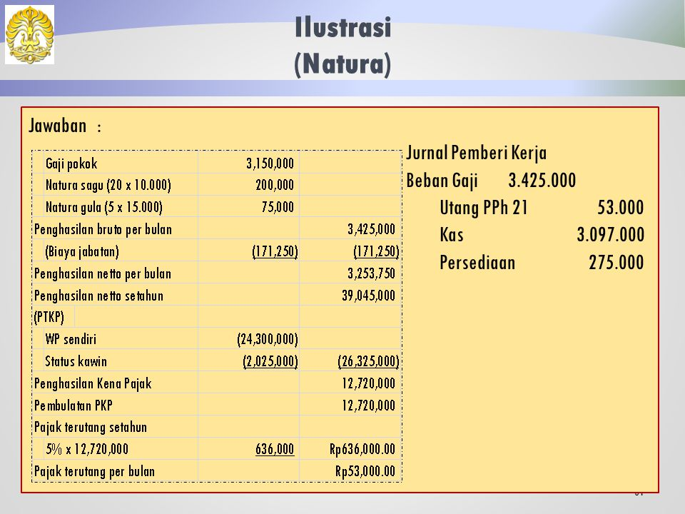 Ilustrasi (Natura) 60 Udayana bekerja sebagai pegawai administratif pada suatu entitas yang berdasar ketentuan Menkeu diperbolehkan menggunakan norma penghitungan khusus (deemed profit) dalam kegiatan perpajakannya.