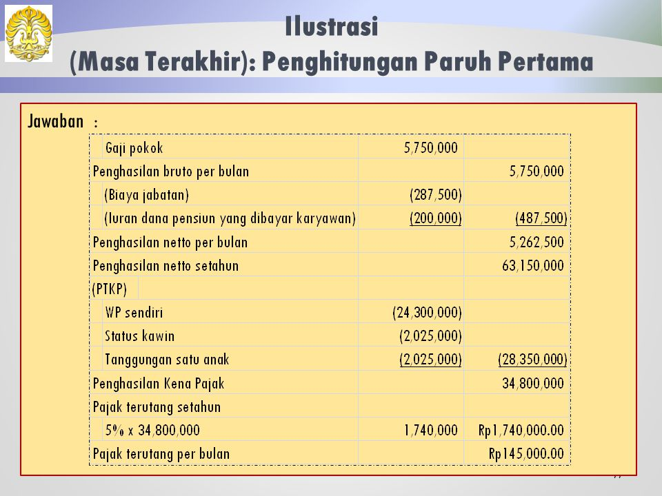 Ilustrasi (Masa Terakhir) 76 Senapati pada tahun 2013 memperoleh gaji sebulan Rp 5.750.000,00 dan membayar iuran pensiun sebesar Rp 200.000,00.