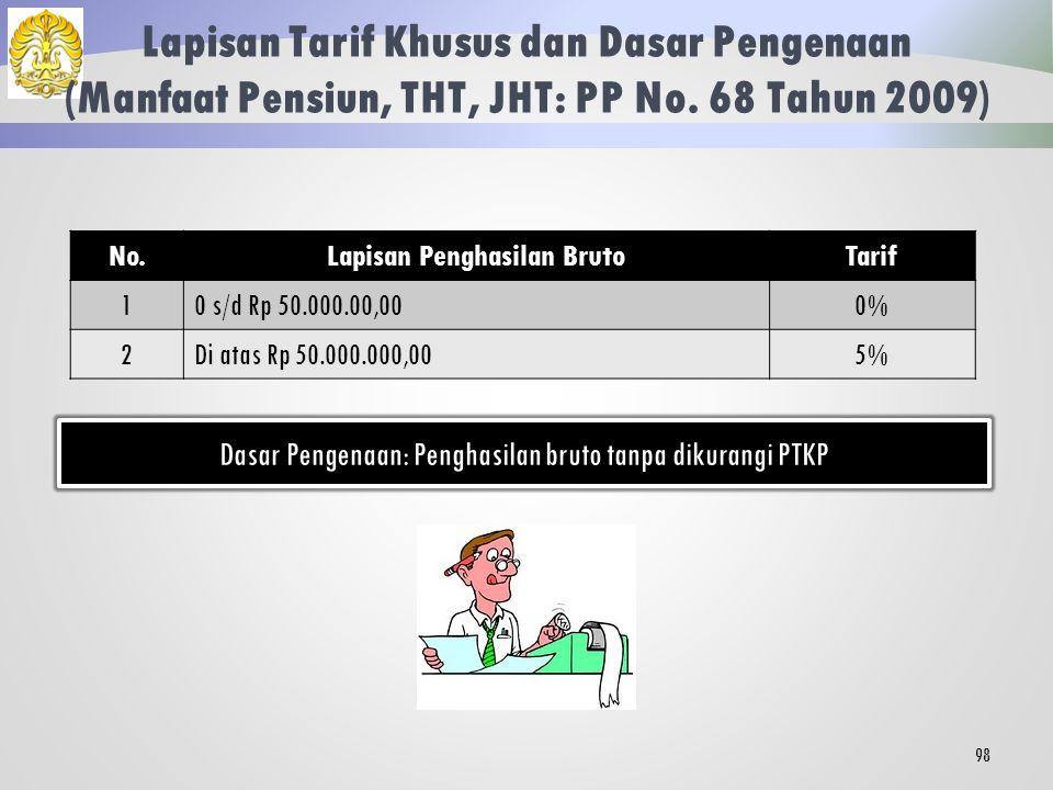 Ilustrasi (Pesangon Diterima Sekaligus) 97 Jawaban: JurnalBeban pesangon440.000.000 Utang PPh final 53.500.000 Kas 386.500.000