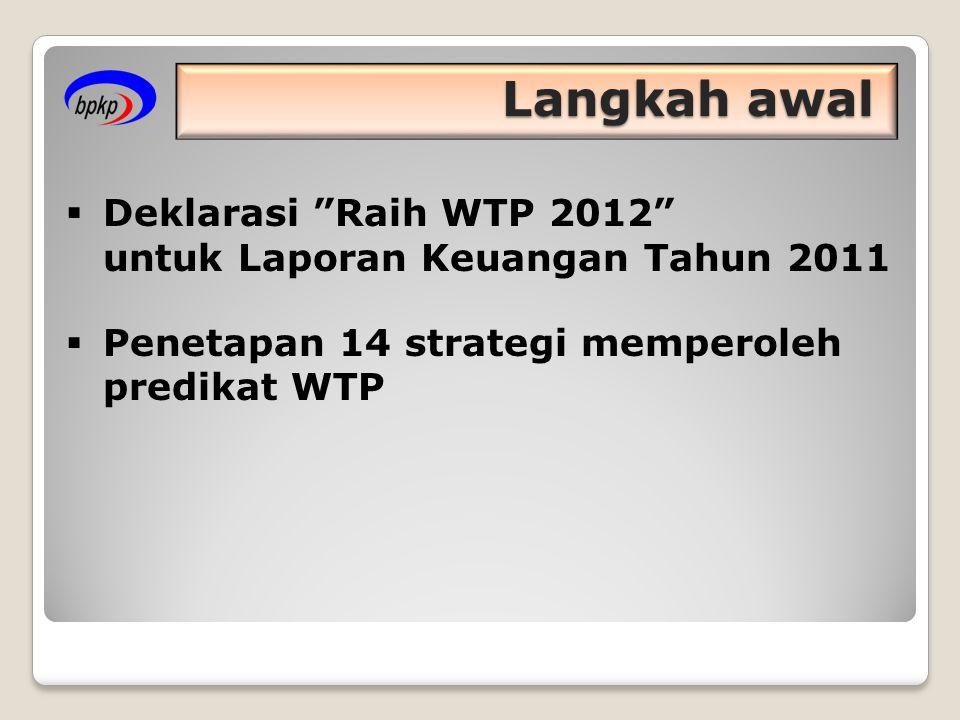 Langkah awal  Deklarasi Raih WTP 2012 untuk Laporan Keuangan Tahun 2011  Penetapan 14 strategi memperoleh predikat WTP