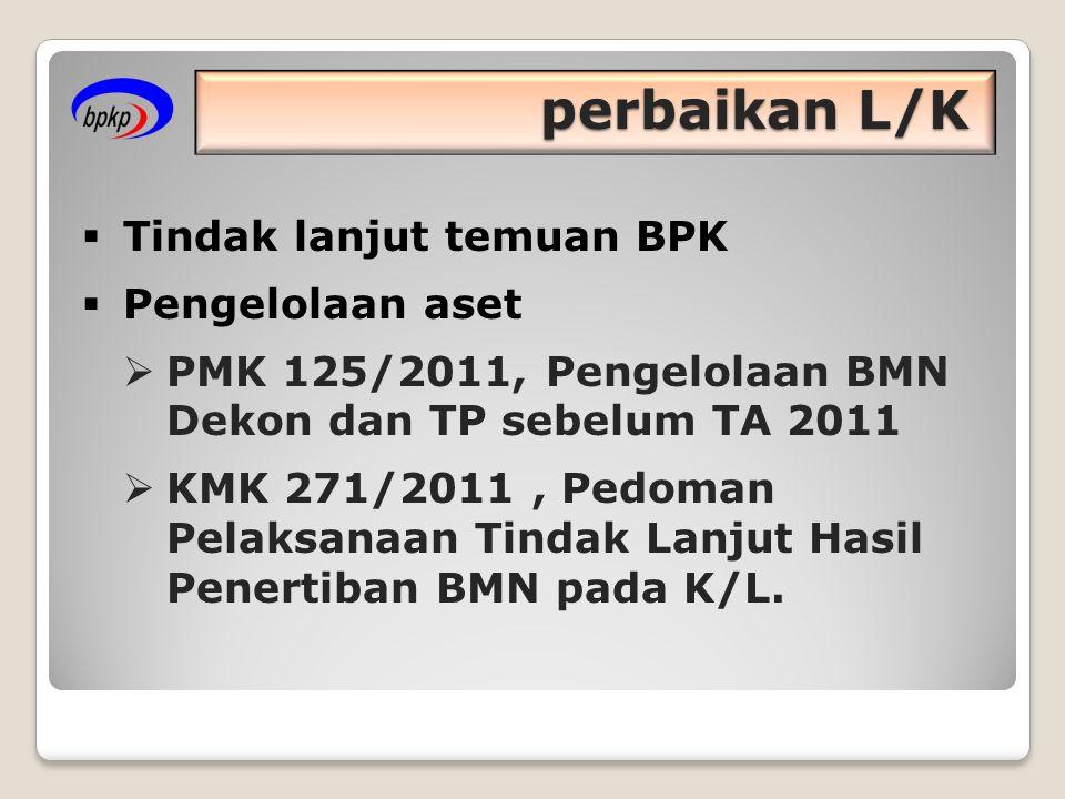 perbaikan L/K  Tindak lanjut temuan BPK  Pengelolaan aset  PMK 125/2011, Pengelolaan BMN Dekon dan TP sebelum TA 2011  KMK 271/2011, Pedoman Pelaksanaan Tindak Lanjut Hasil Penertiban BMN pada K/L.