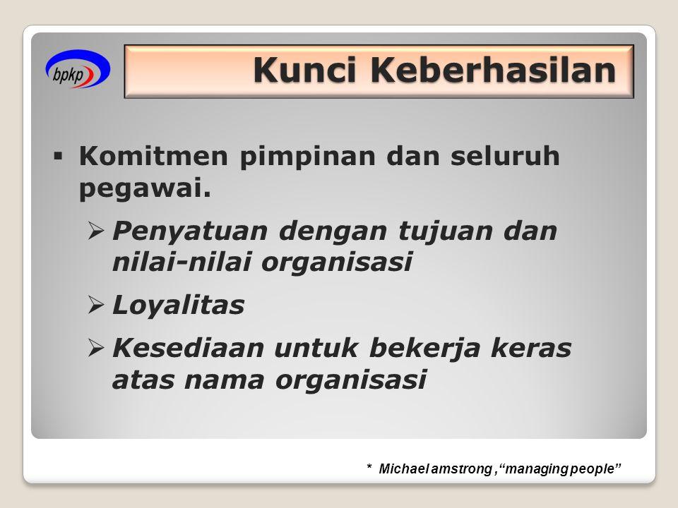 Kunci Keberhasilan  Komitmen pimpinan dan seluruh pegawai.