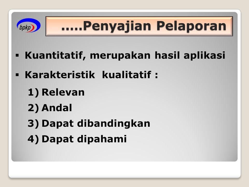 ..…Penyajian Pelaporan  Kuantitatif, merupakan hasil aplikasi  Karakteristik kualitatif : 1)Relevan 2)Andal 3)Dapat dibandingkan 4)Dapat dipahami