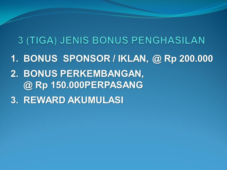 1.BONUS SPONSOR / IKLAN, @ Rp 200.000 2.BONUS PERKEMBANGAN, @ Rp 150.000PERPASANG 3.REWARD AKUMULASI