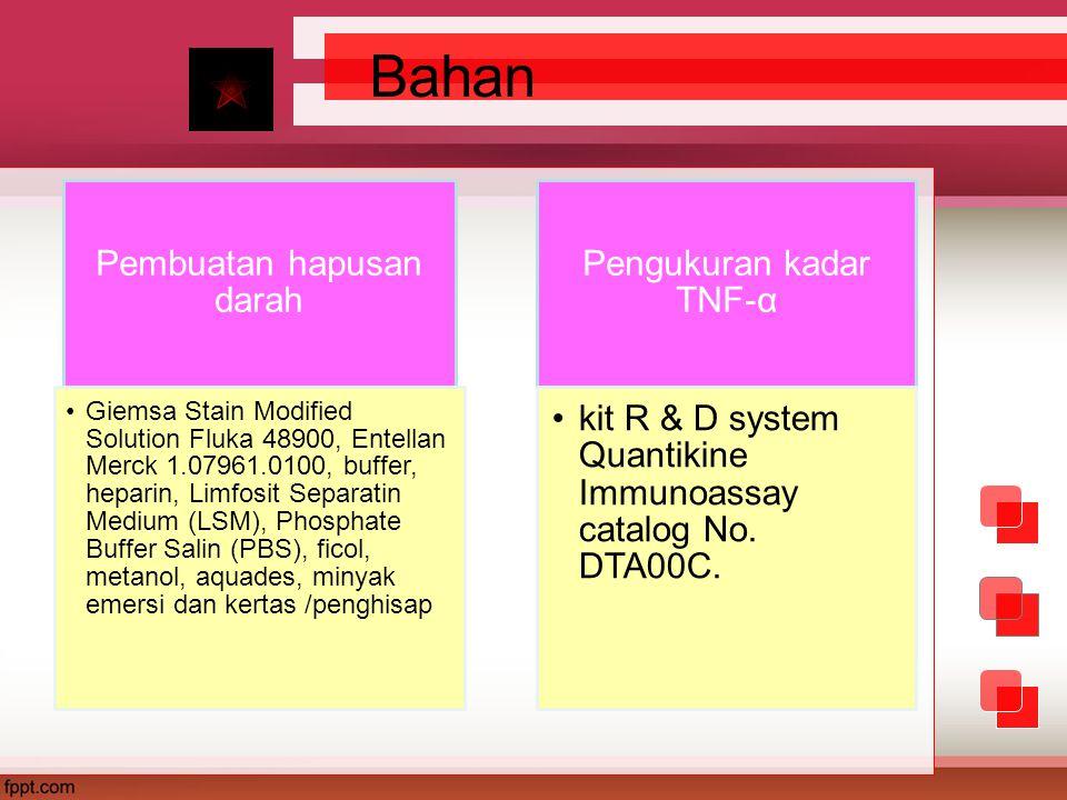 Bahan Pembuatan hapusan darah •Giemsa Stain Modified Solution Fluka 48900, Entellan Merck 1.07961.0100, buffer, heparin, Limfosit Separatin Medium (LS