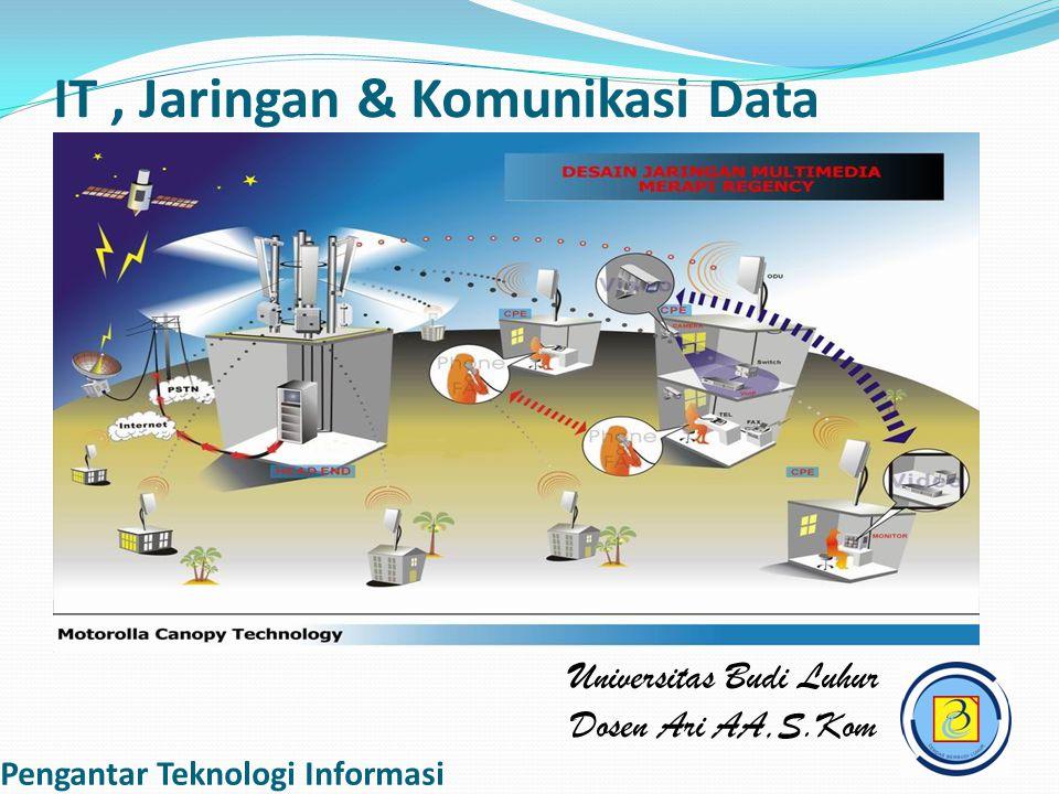 IT, Jaringan & Komunikasi Data Universitas Budi Luhur Dosen Ari AA,S.Kom Pengantar Teknologi Informasi