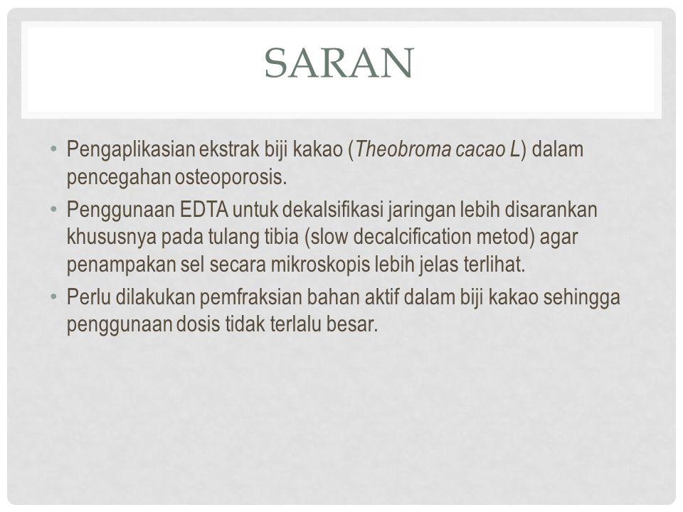 SARAN • Pengaplikasian ekstrak biji kakao ( Theobroma cacao L ) dalam pencegahan osteoporosis.
