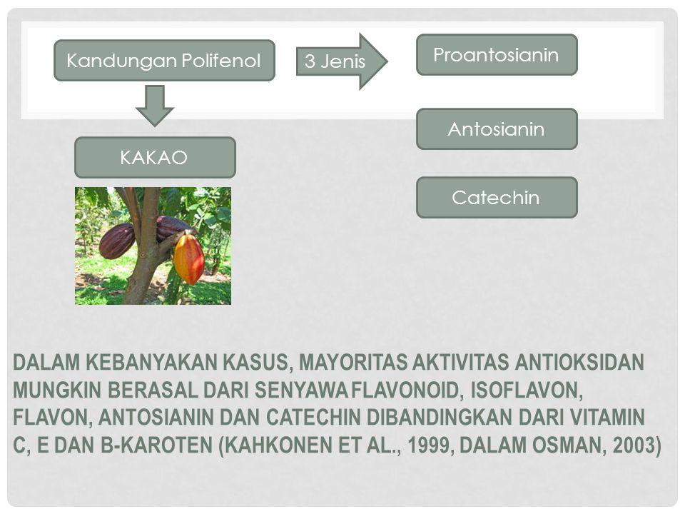 DALAM KEBANYAKAN KASUS, MAYORITAS AKTIVITAS ANTIOKSIDAN MUNGKIN BERASAL DARI SENYAWA FLAVONOID, ISOFLAVON, FLAVON, ANTOSIANIN DAN CATECHIN DIBANDINGKAN DARI VITAMIN C, E DAN Β-KAROTEN (KAHKONEN ET AL., 1999, DALAM OSMAN, 2003) Kandungan Polifenol KAKAO 3 Jenis Antosianin Proantosianin Catechin
