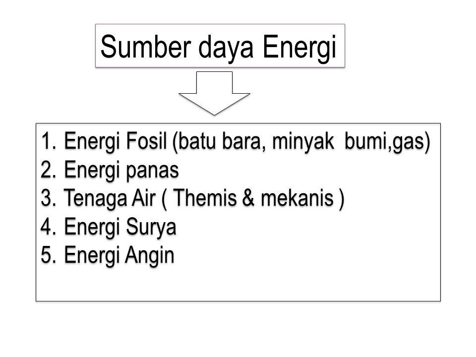 1. Energi Fosil (batu bara, minyak bumi,gas) 2. Energi panas 3. Tenaga Air ( Themis & mekanis ) 4. Energi Surya 5. Energi Angin 1. Energi Fosil (batu