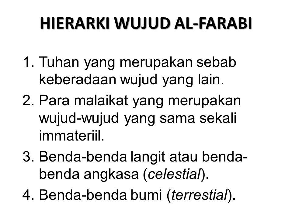 HIERARKI WUJUD AL-FARABI 1.Tuhan yang merupakan sebab keberadaan wujud yang lain. 2.Para malaikat yang merupakan wujud-wujud yang sama sekali immateri