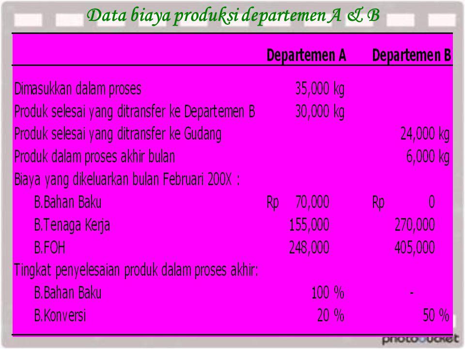 Data biaya produksi departemen A & B