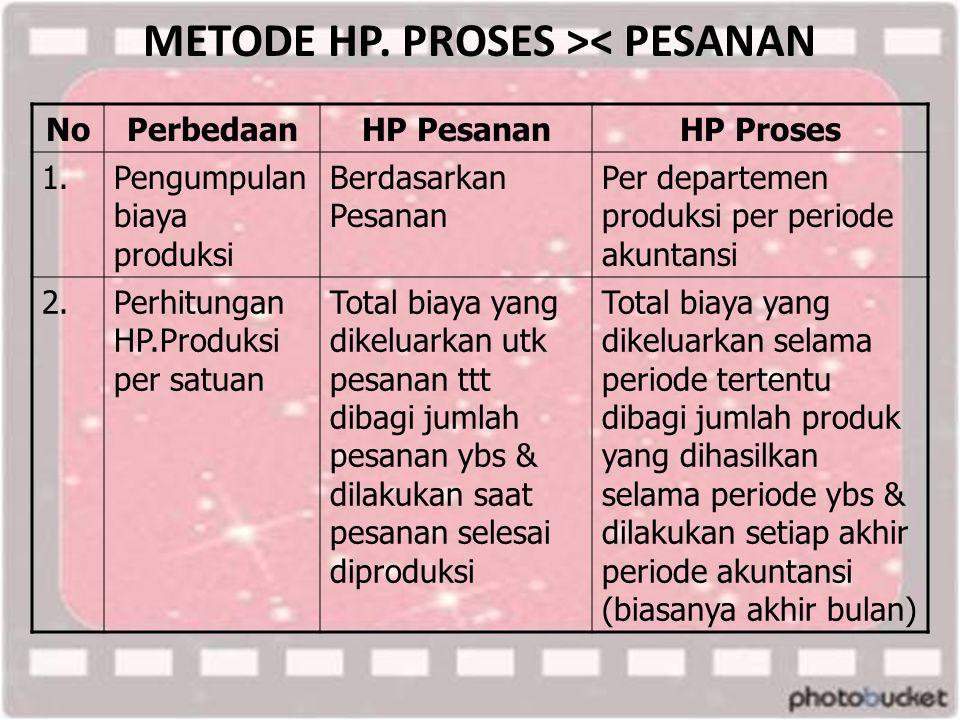 METODE HP.