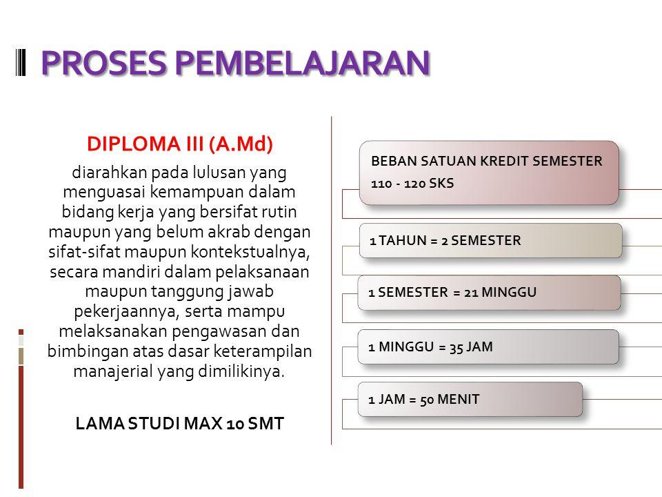 PROSES PEMBELAJARAN DIPLOMA III (A.Md) diarahkan pada lulusan yang menguasai kemampuan dalam bidang kerja yang bersifat rutin maupun yang belum akrab