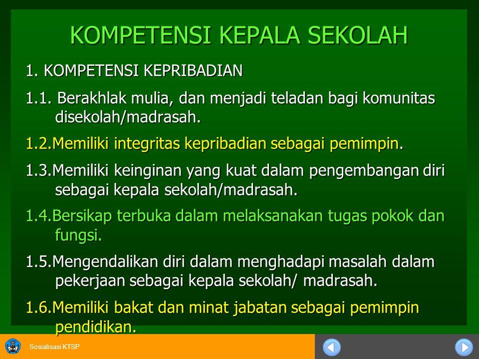 Sosialisasi KTSP Kualifikasi Khusus Kepala Sekolah/Madrasah Kepala Sekolah SMP/MTs 1) Berstatus sebagai guru SMP/MTs; 2) Memiliki sertifikat pendidik