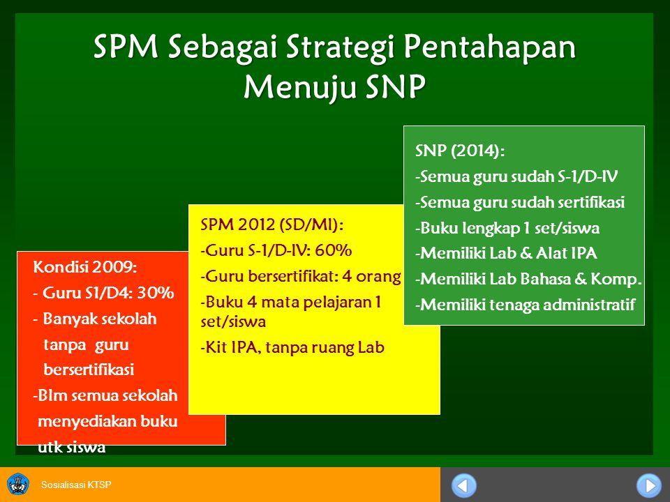 Sosialisasi KTSP SPM Sebagai Strategi Pentahapan Menuju SNP Kondisi 2009: - Guru S1/D4: 30% - Banyak sekolah tanpa guru bersertifikasi -Blm semua sekolah menyediakan buku utk siswa SPM 2012 (SD/MI): -Guru S-1/D-IV: 60% -Guru bersertifikat: 4 orang -Buku 4 mata pelajaran 1 set/siswa -Kit IPA, tanpa ruang Lab SNP (2014): -Semua guru sudah S-1/D-IV -Semua guru sudah sertifikasi -Buku lengkap 1 set/siswa -Memiliki Lab & Alat IPA -Memiliki Lab Bahasa & Komp.