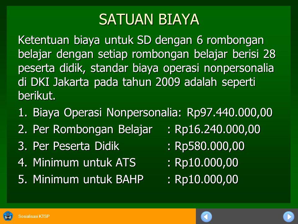 Sosialisasi KTSP SATUAN PEMBIAYAAN Satuan biaya operasi non personalia untuk jenjang pendidikan SMP adalah sebesar Rp. 1.200.000,00 per siswa/tahun. J