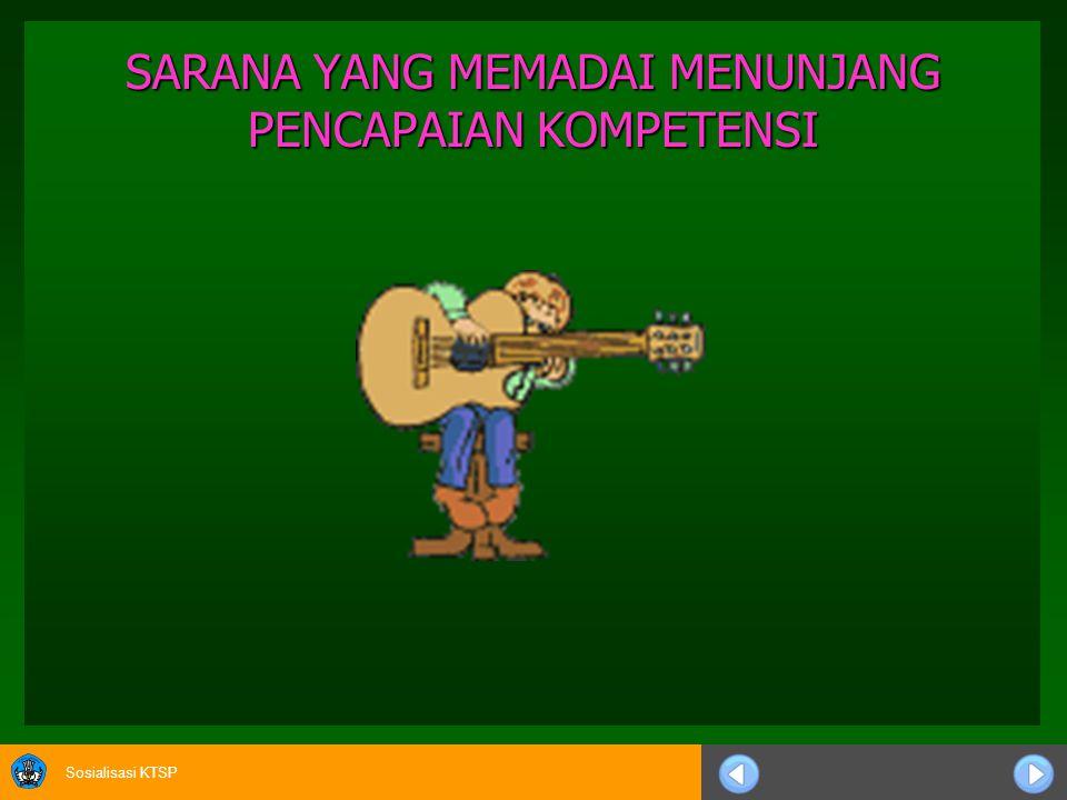 Sosialisasi KTSP PEMERINTAH DAERAH YANG TELAH MEMILIKI KONTRIBUSI BERUPA BOP/BOS DAERAH Pemerintah ProvinsiPemerintah Kab/Kota 1. DKI Jakarta1. Bangka