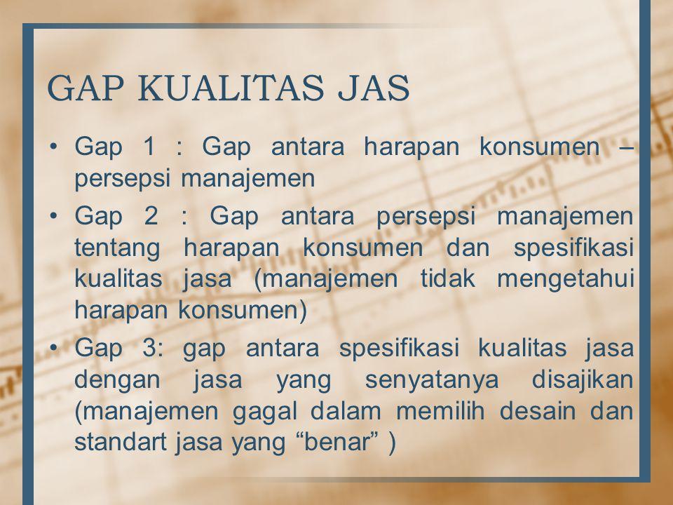 GAP KUALITAS JAS •Gap 1 : Gap antara harapan konsumen – persepsi manajemen •Gap 2 : Gap antara persepsi manajemen tentang harapan konsumen dan spesifikasi kualitas jasa (manajemen tidak mengetahui harapan konsumen) •Gap 3: gap antara spesifikasi kualitas jasa dengan jasa yang senyatanya disajikan (manajemen gagal dalam memilih desain dan standart jasa yang benar )