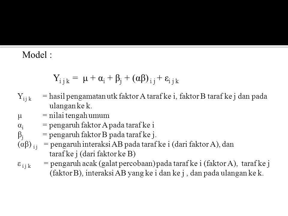 Faktor B 12…b Faktor A 1 Y111, Y112, …, Y11n Y121, Y122, …, Y12n … Y1b1, Y1b1, …, Y1bn 2 Y211, Y212, …, Y21n Y221, Y222, …, Y22n … Y2b1, Y2b2, …, Y2bn......