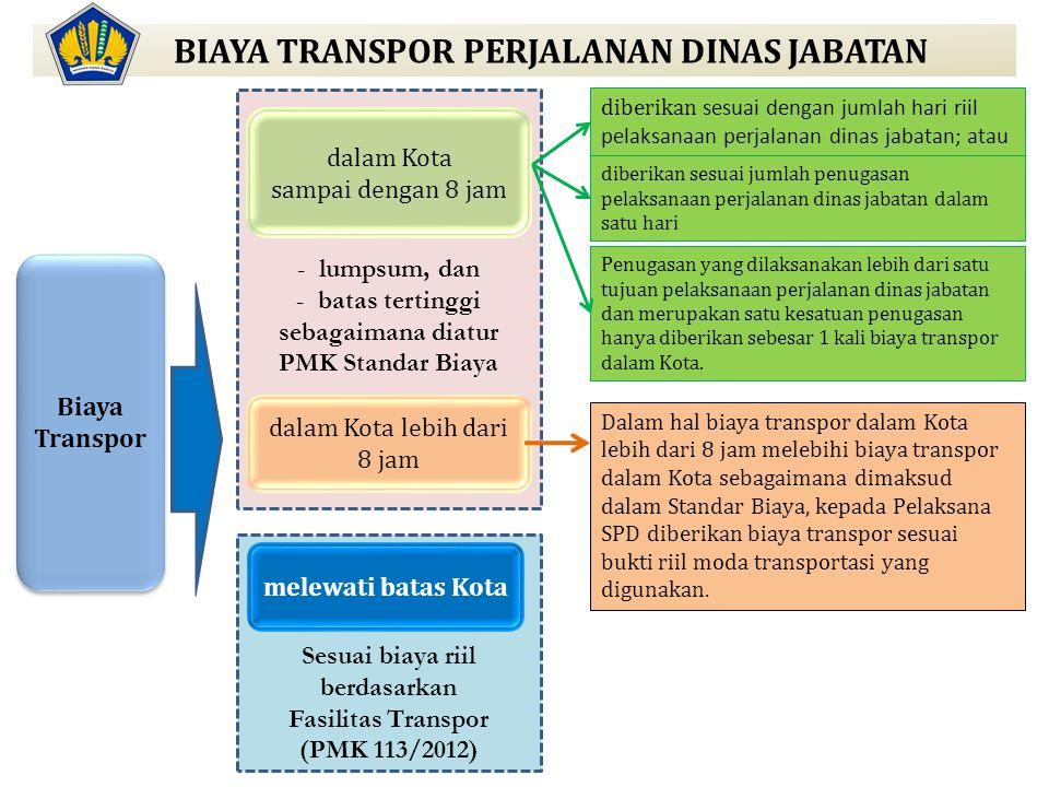 BIAYA TRANSPOR PERJALANAN DINAS JABATAN Biaya Transpor dalam Kota sampai dengan 8 jam melewati batas Kota dalam Kota lebih dari 8 jam diberikan sesuai