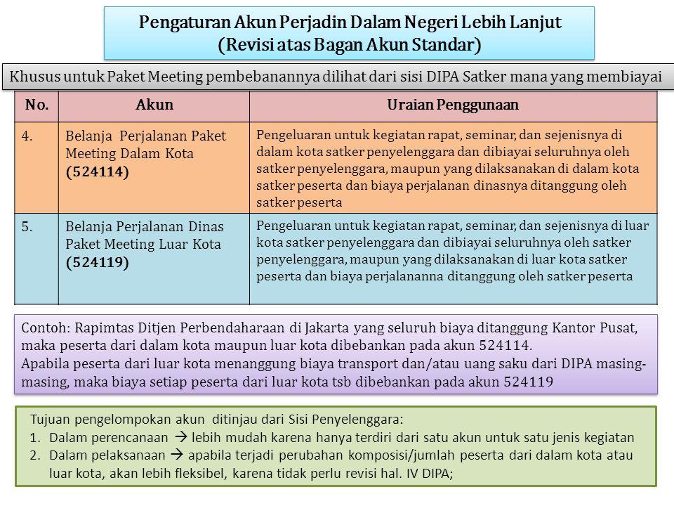 37 No.AkunUraian Penggunaan 4.Belanja Perjalanan Paket Meeting Dalam Kota (524114) Pengeluaran untuk kegiatan rapat, seminar, dan sejenisnya di dalam