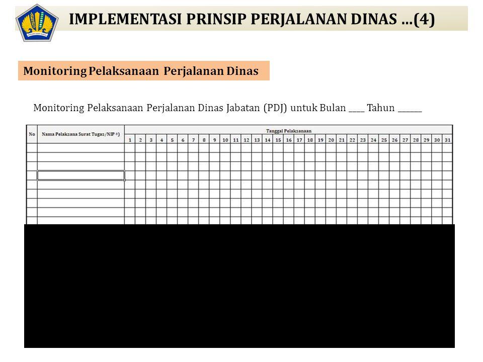 IMPLEMENTASI PRINSIP PERJALANAN DINAS …(4) Monitoring Pelaksanaan Perjalanan Dinas Jabatan (PDJ) untuk Bulan ____ Tahun ______ Monitoring Pelaksanaan