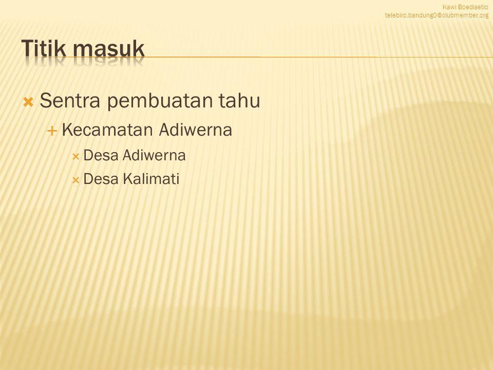  Sentra pembuatan tahu  Kecamatan Adiwerna  Desa Adiwerna  Desa Kalimati Kawi Boedisetio telebiro.bandung0@clubmember.org