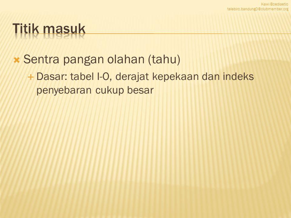  Sentra pangan olahan (tahu)  Dasar: tabel I-O, derajat kepekaan dan indeks penyebaran cukup besar Kawi Boedisetio telebiro.bandung0@clubmember.org