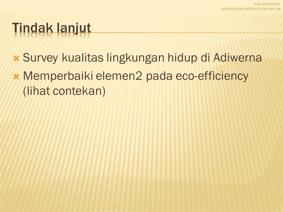  Survey kualitas lingkungan hidup di Adiwerna  Memperbaiki elemen2 pada eco-efficiency (lihat contekan) Kawi Boedisetio telebiro.bandung0@clubmember.org