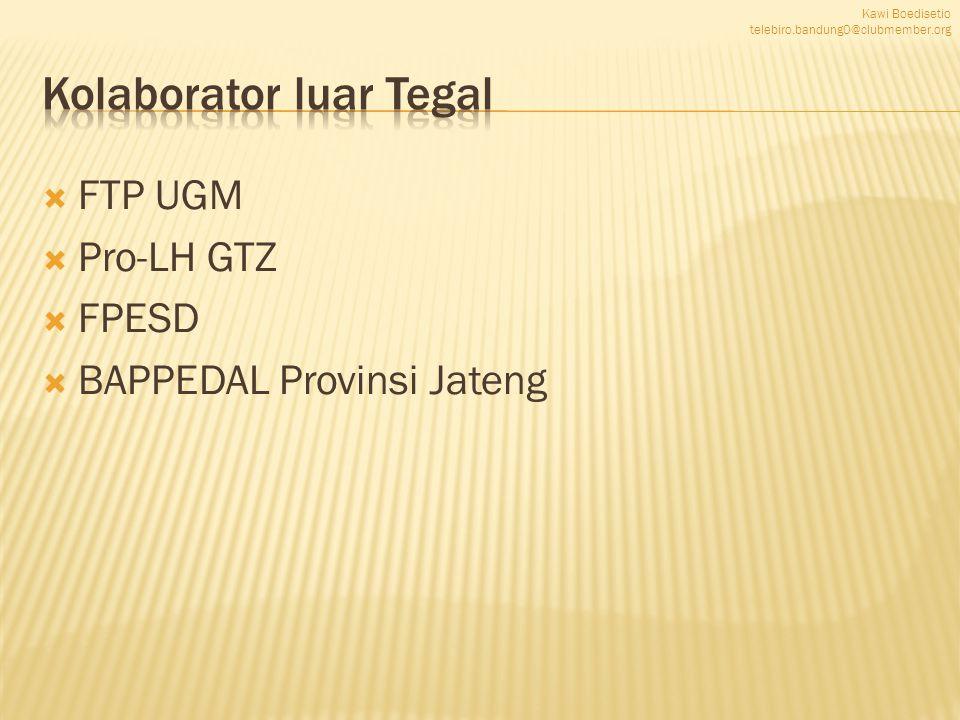  FTP UGM  Pro-LH GTZ  FPESD  BAPPEDAL Provinsi Jateng Kawi Boedisetio telebiro.bandung0@clubmember.org