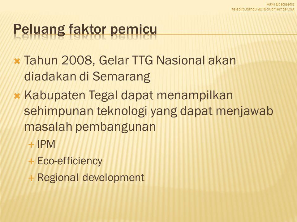  Tahun 2008, Gelar TTG Nasional akan diadakan di Semarang  Kabupaten Tegal dapat menampilkan sehimpunan teknologi yang dapat menjawab masalah pembangunan  IPM  Eco-efficiency  Regional development Kawi Boedisetio telebiro.bandung0@clubmember.org