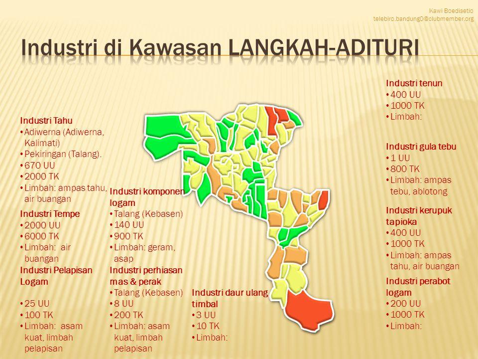Kawi Boedisetio telebiro.bandung0@clubmember.org Industri Tahu • Adiwerna (Adiwerna, Kalimati) • Pekiringan (Talang). • 670 UU • 2000 TK • Limbah: amp