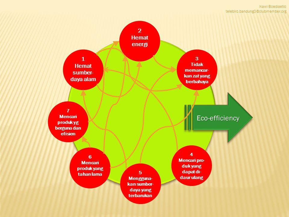 Kawi Boedisetio telebiro.bandung0@clubmember.org 2 Hemat energi 1 Hemat sumber- daya alam 7 Mencari produk yg berguna dan efisien 6 Mencari produk yan