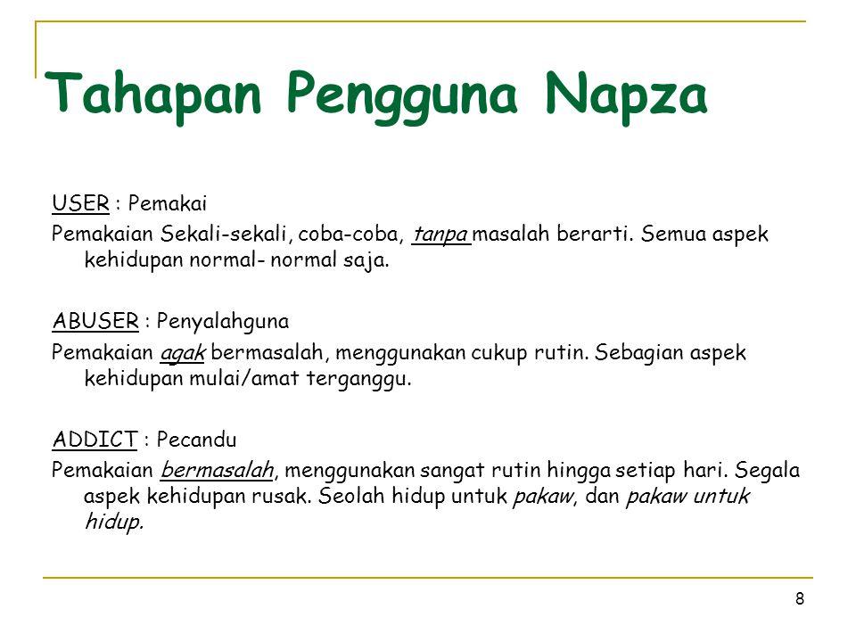 8 Tahapan Pengguna Napza USER : Pemakai Pemakaian Sekali-sekali, coba-coba, tanpa masalah berarti. Semua aspek kehidupan normal- normal saja. ABUSER :