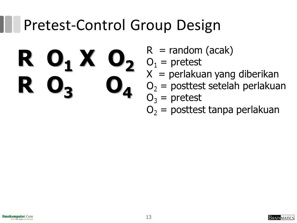 Pretest-Control Group Design R = random (acak) O 1 = pretest X = perlakuan yang diberikan O 2 = posttest setelah perlakuan O 3 = pretest O 2 = posttes