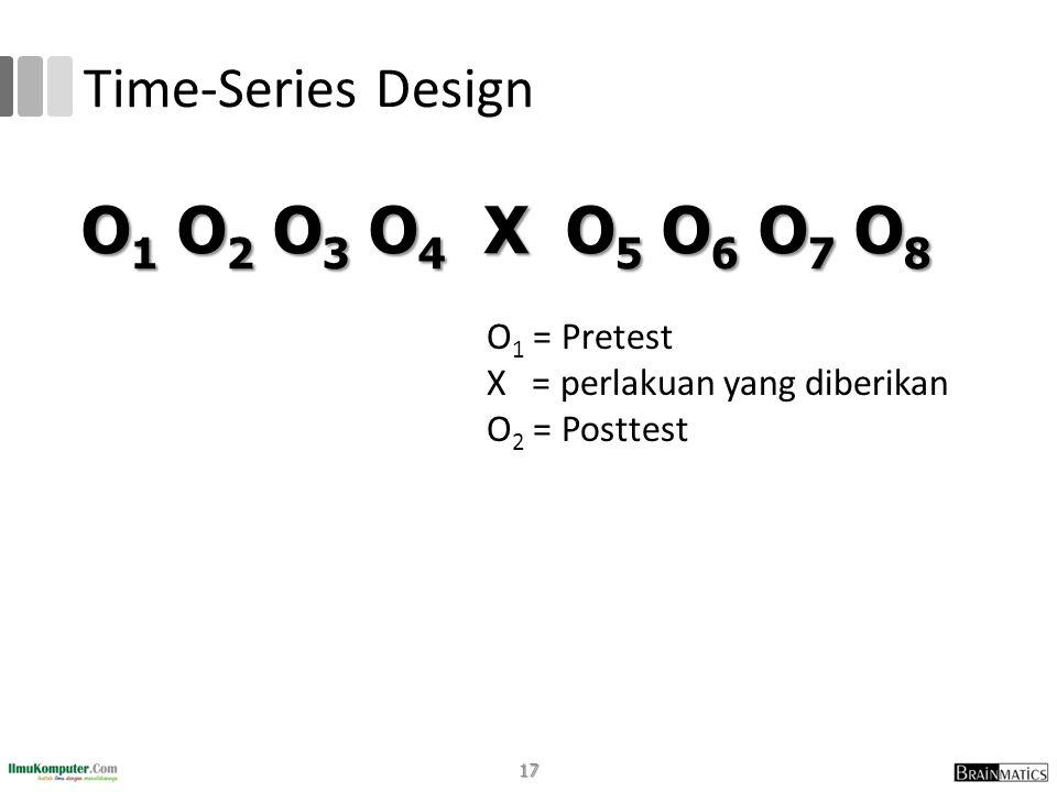 Time-Series Design O 1 = Pretest X = perlakuan yang diberikan O 2 = Posttest O 1 O 2 O 3 O 4 X O 5 O 6 O 7 O 8 17