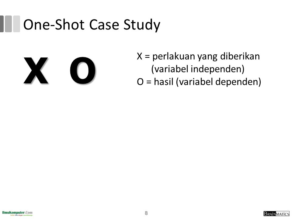 One-Shot Case Study X = perlakuan yang diberikan (variabel independen) O = hasil (variabel dependen) X O 8