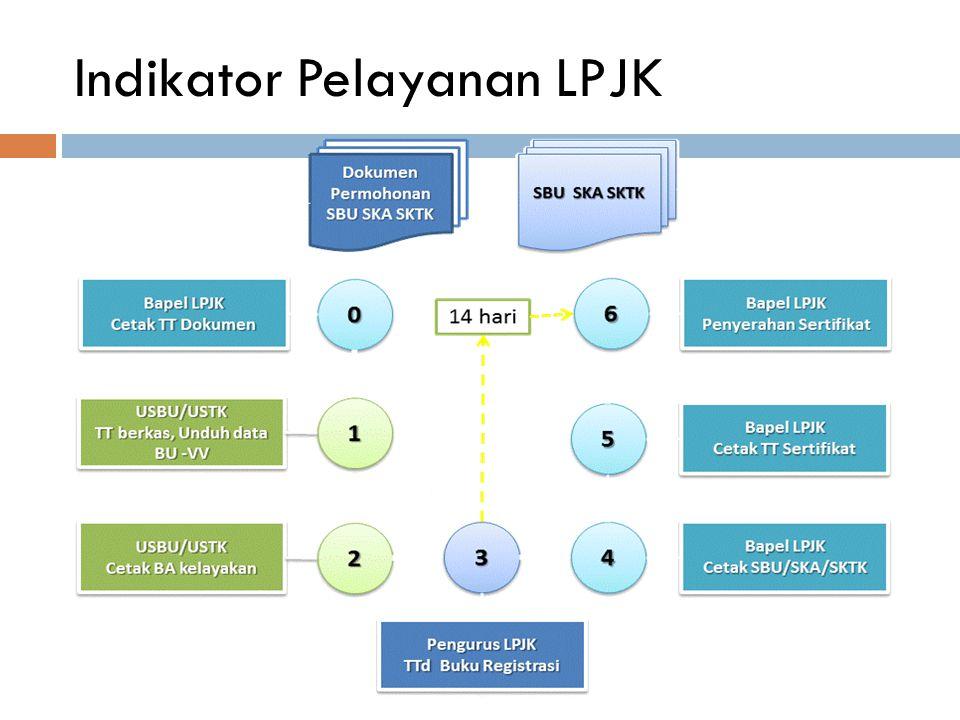 Indikator Pelayanan LPJK