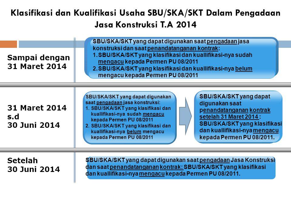 Klasifikasi dan Kualifikasi Usaha SBU/SKA/SKT Dalam Pengadaan Jasa Konstruksi T.A 2014 Your Text Setelah 30 Juni 2014 Sampai dengan 31 Maret 2014 SBU/SKA/SKT yang dapat digunakan saat pengadaan jasa konstruksi dan saat penandatanganan kontrak: 1.SBU/SKA/SKT yang klasifikasi dan kuallifikasi-nya sudah mengacu kepada Permen PU 08/2011 2.SBU/SKA/SKT yang klasifikasi dan kuallifikasi-nya belum mengacu kepada Permen PU 08/2011 SBU/SKA/SKT yang dapat digunakan saat pengadaan jasa konstruksi: 1.SBU/SKA/SKT yang klasifikasi dan kuallifikasi-nya sudah mengacu kepada Permen PU 08/2011 2.SBU/SKA/SKT yang klasifikasi dan kuallifikasi-nya belum mengacu kepada Permen PU 08/2011 SBU/SKA/SKT yang dapat digunakan saat penandatanganan kontrak setelah 31 Maret 2014 : SBU/SKA/SKT yang klasifikasi dan kuallifikasi-nya mengacu kepada Permen PU 08/2011.