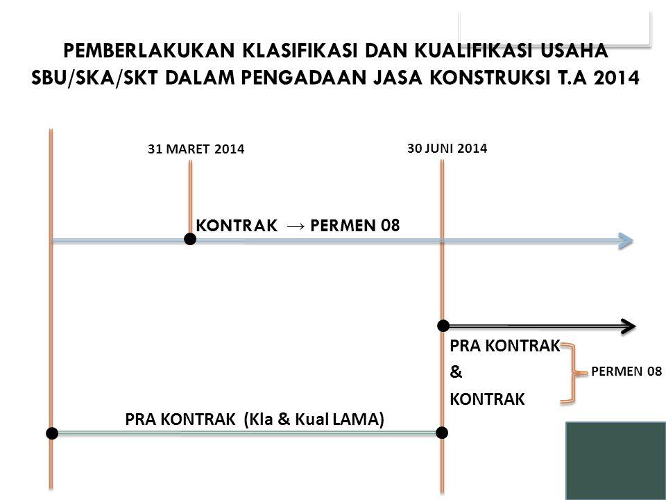 PEMBERLAKUKAN KLASIFIKASI DAN KUALIFIKASI USAHA SBU/SKA/SKT DALAM PENGADAAN JASA KONSTRUKSI T.A 2014 KONTRAK → PERMEN 08 30 JUNI 2014 31 MARET 2014 PR