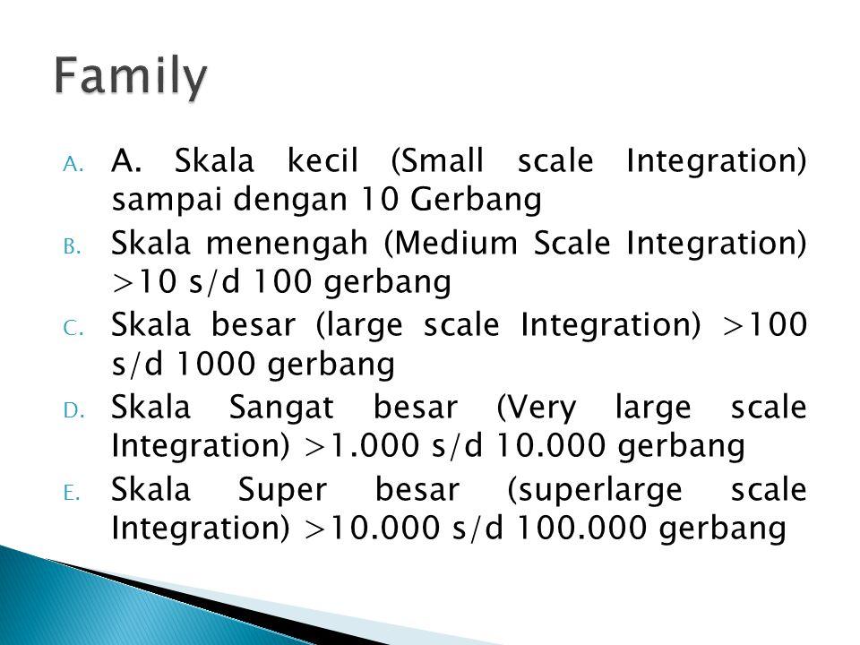  Famili famili diatas menunjukkan tingkat kerumitan dalam pengemasan IC.