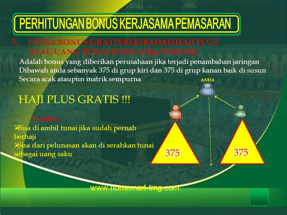 www.homemart-tmg.com 5.EXTRA BONUS GRATIS BERIBADAH HAJI PLUS ATAU UANG TUNAI SENILAI Rp.75.000.000,- Adalah bonus yang diberikan perusahaan jika terj