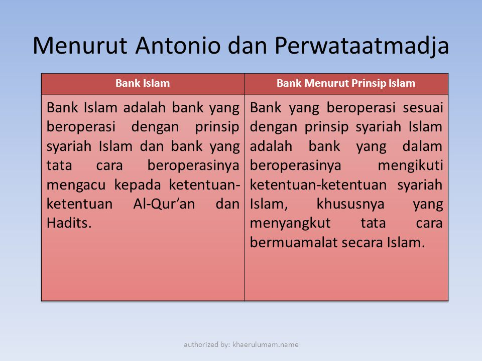 Menurut Antonio dan Perwataatmadja authorized by: khaerulumam.name