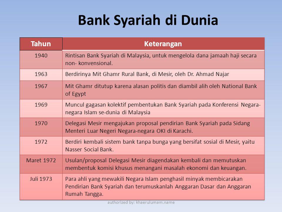 Prinsip – Prinsip Bank Syariah Berangkat Dari Konsep Dasar Ekonomi Islam, Islam sebagai agama merupakan konsep yang mengatur kehidupan manusia secara komprehensif dan universal baik dalam hubungan dengan Sang Pencipta (HabluminAllah) maupun dalam hubungan sesama manusia (Hablumminannas).
