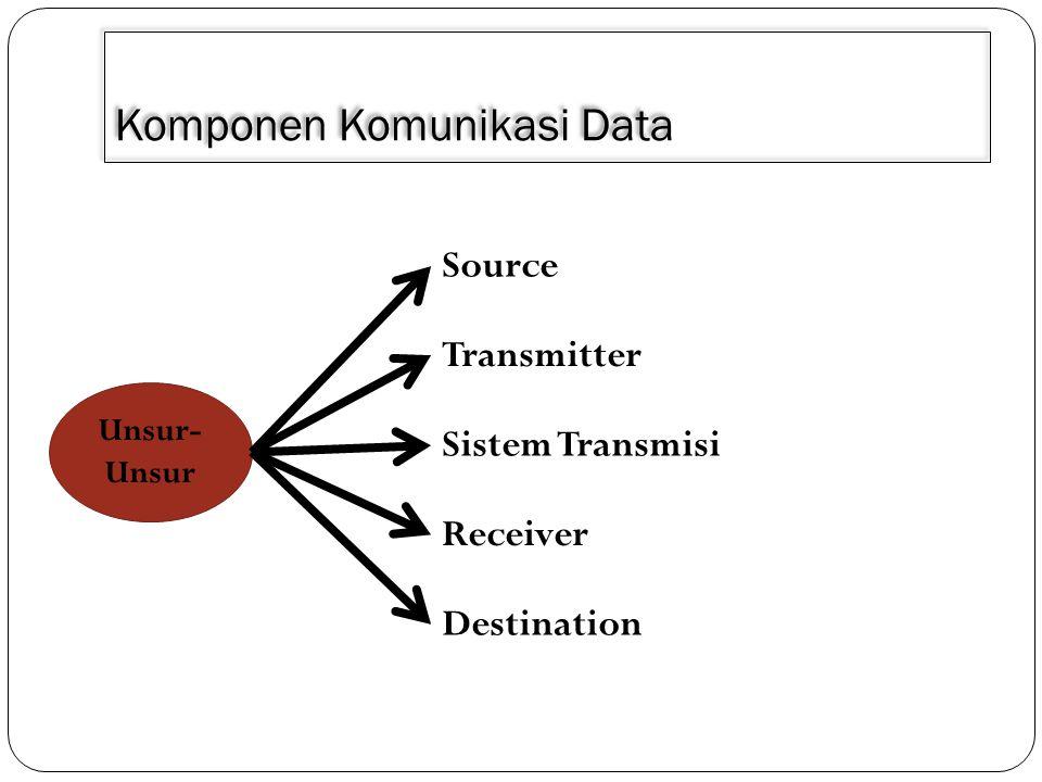 Model Komunikasi Data 1. Komunikasi Data Simplex 2. Komunikasi Data Half Duplex