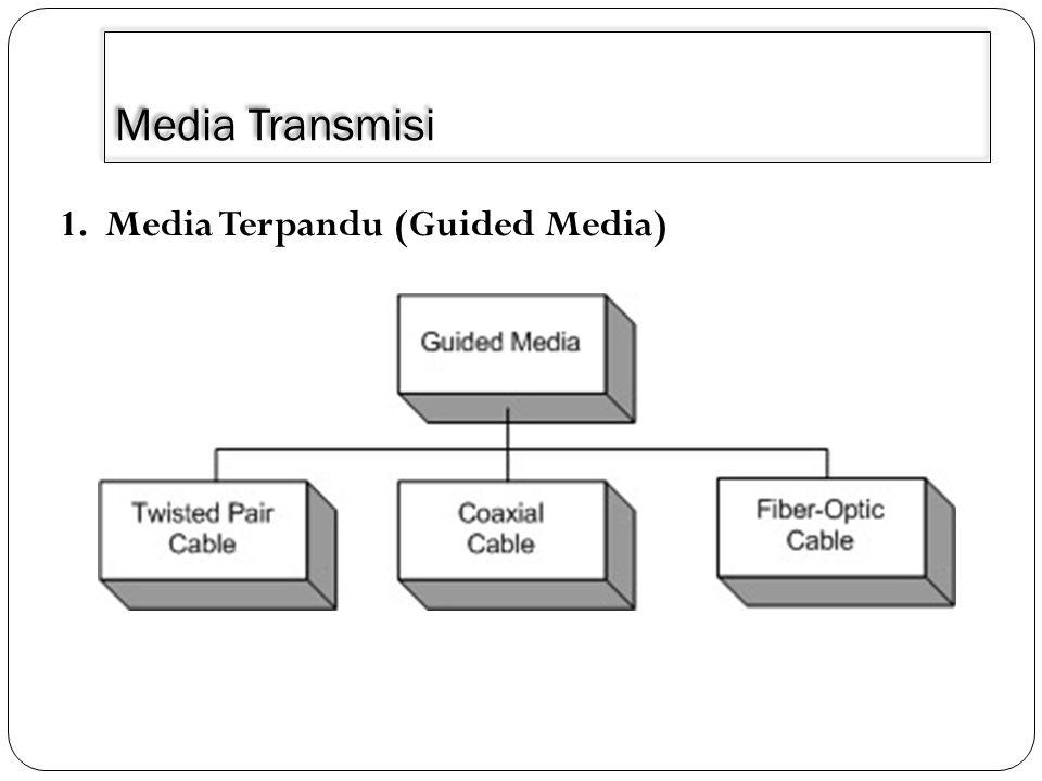 Guided Media 1.Twisted PairSTP UTP 1.Terdiri atas dua pasang kawat yang terpilin.