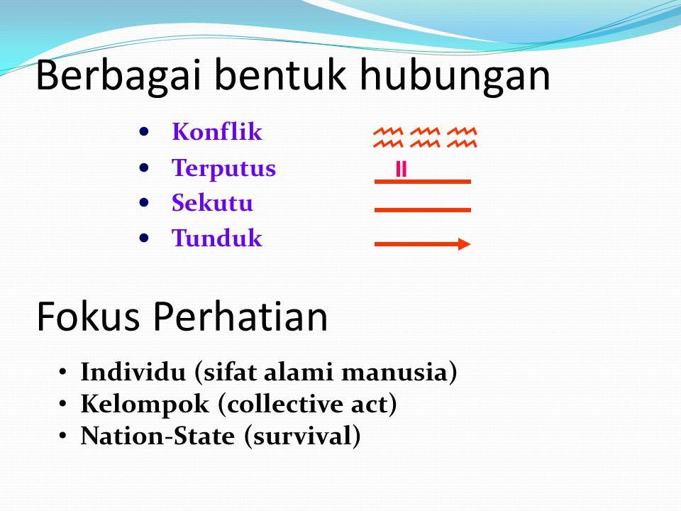 Berbagai bentuk hubungan  Konflik  Terputus   Sekutu  Tunduk  Fokus Perhatian • Individu (sifat alami manusia) • Kelompok (collective act) • N